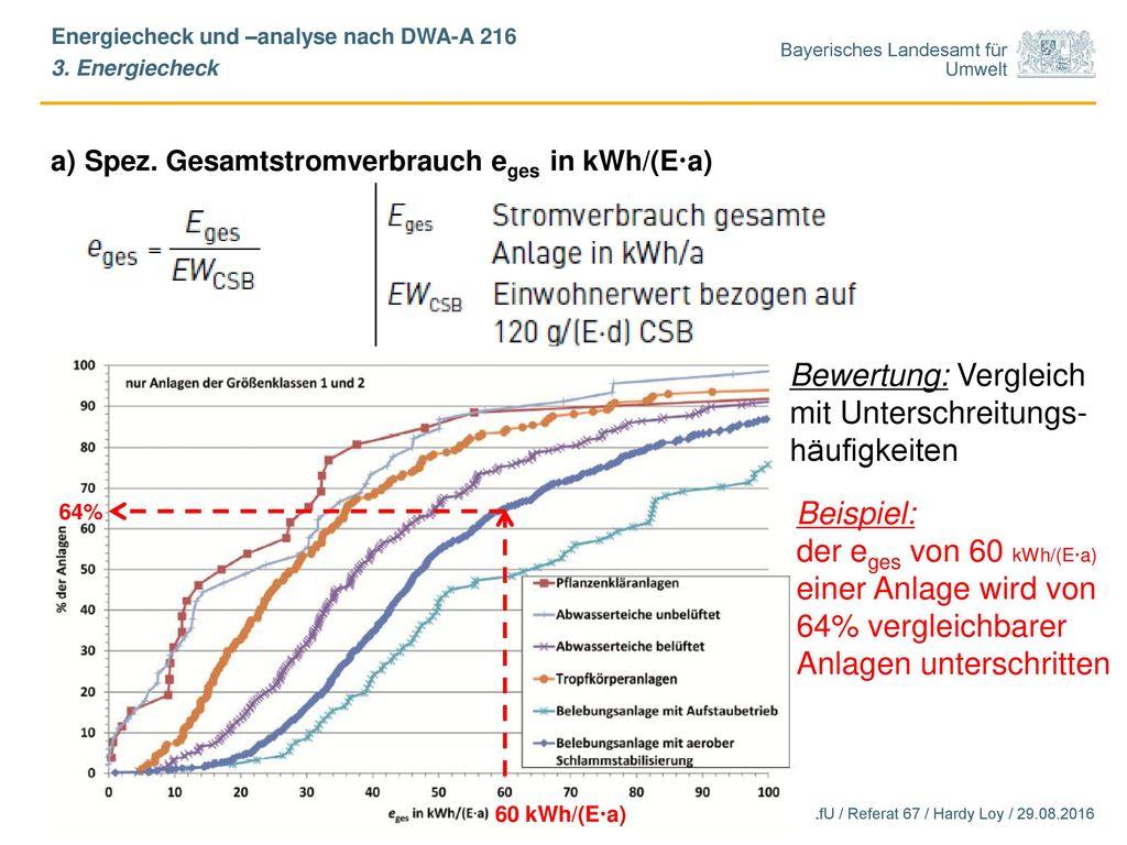 Fantastic Anlage Bewertung Arbeitsblatt Image Collection ...