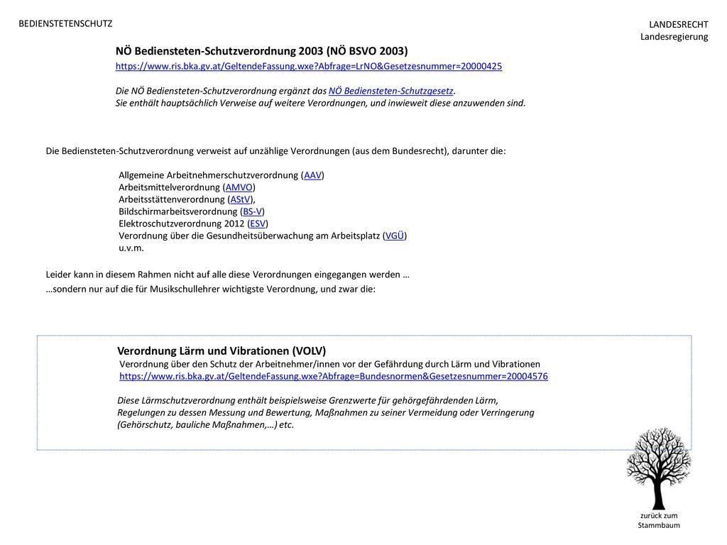 Verordnung Lärm und Vibrationen (VOLV)