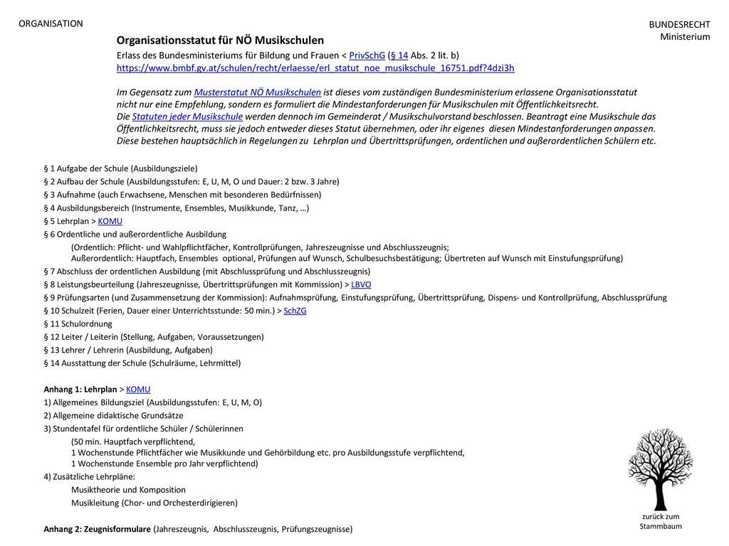 ORGANISATION BUNDESRECHT. Ministerium.