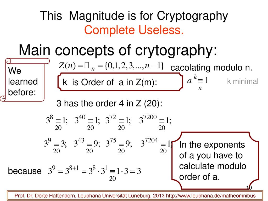 This Magnitude is for Cryptography Complete Useless.