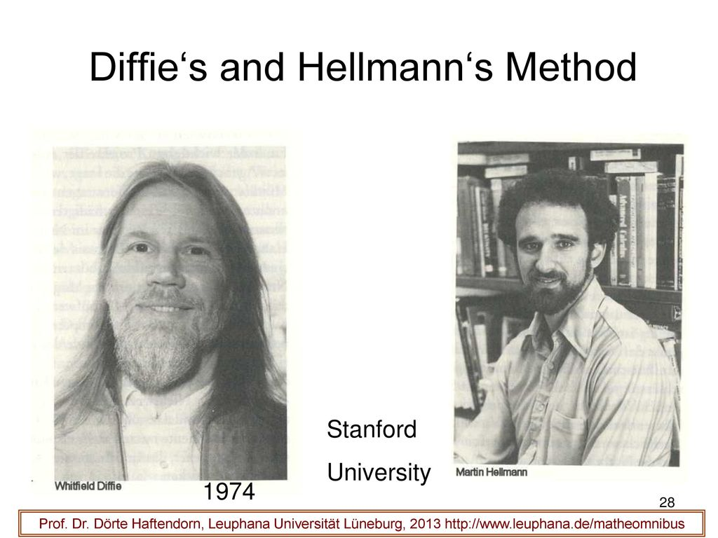 Diffie's and Hellmann's Method
