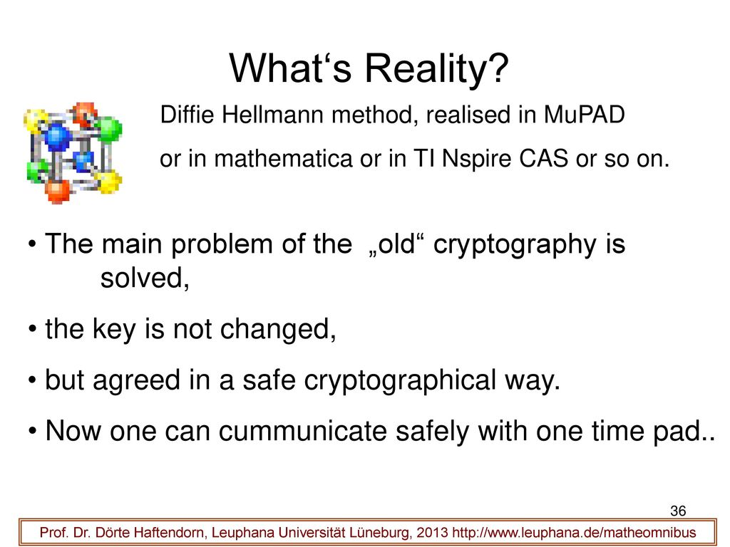 "What's Reality The main problem of the ""old cryptography is solved,"