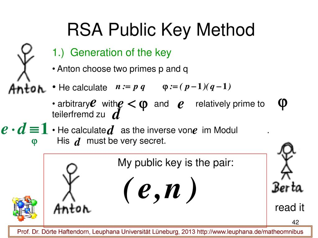 My public key is the pair: