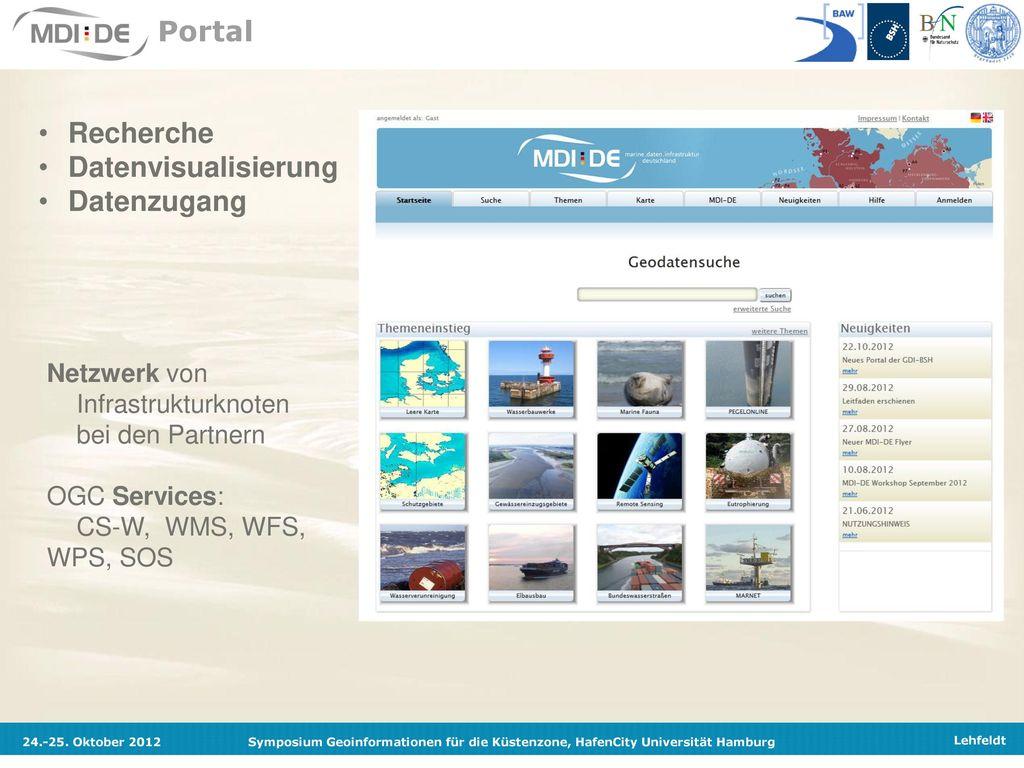 Portal Recherche Datenvisualisierung Datenzugang