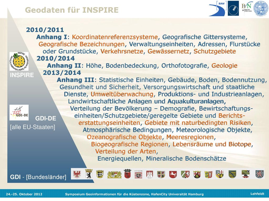 Geodaten für INSPIRE 2010/2011. Anhang I: Koordinatenreferenzsysteme, Geografische Gittersysteme,