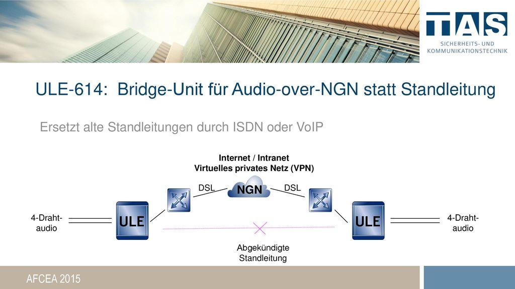 ULE-614: Bridge-Unit für Audio-over-NGN statt Standleitung