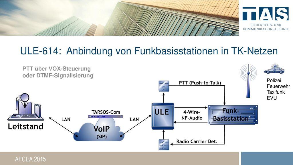 ULE-614: Anbindung von Funkbasisstationen in TK-Netzen