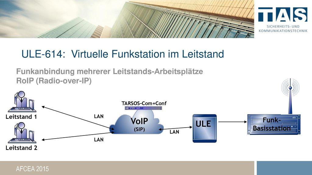 ULE-614: Virtuelle Funkstation im Leitstand