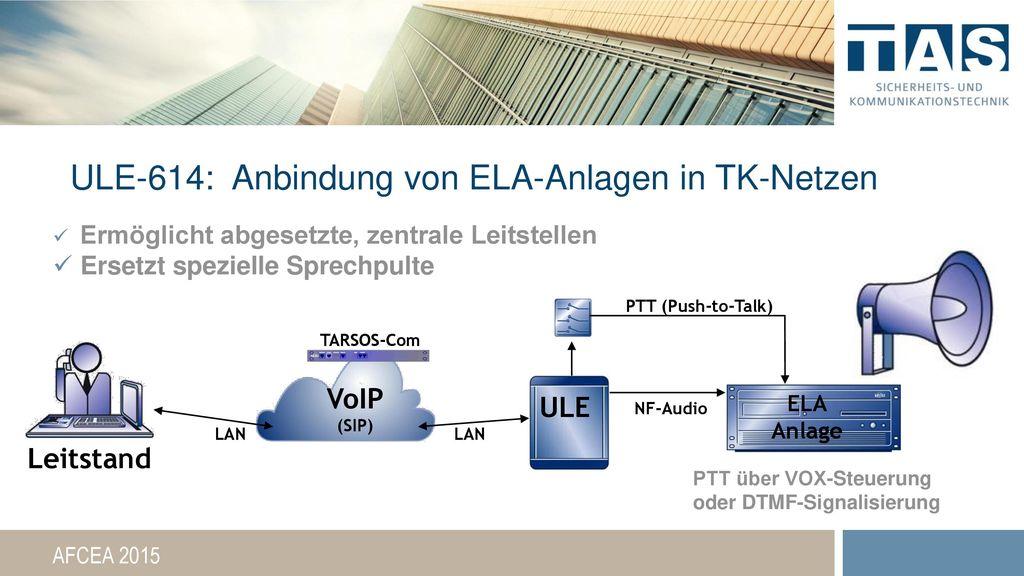 ULE-614: Anbindung von ELA-Anlagen in TK-Netzen