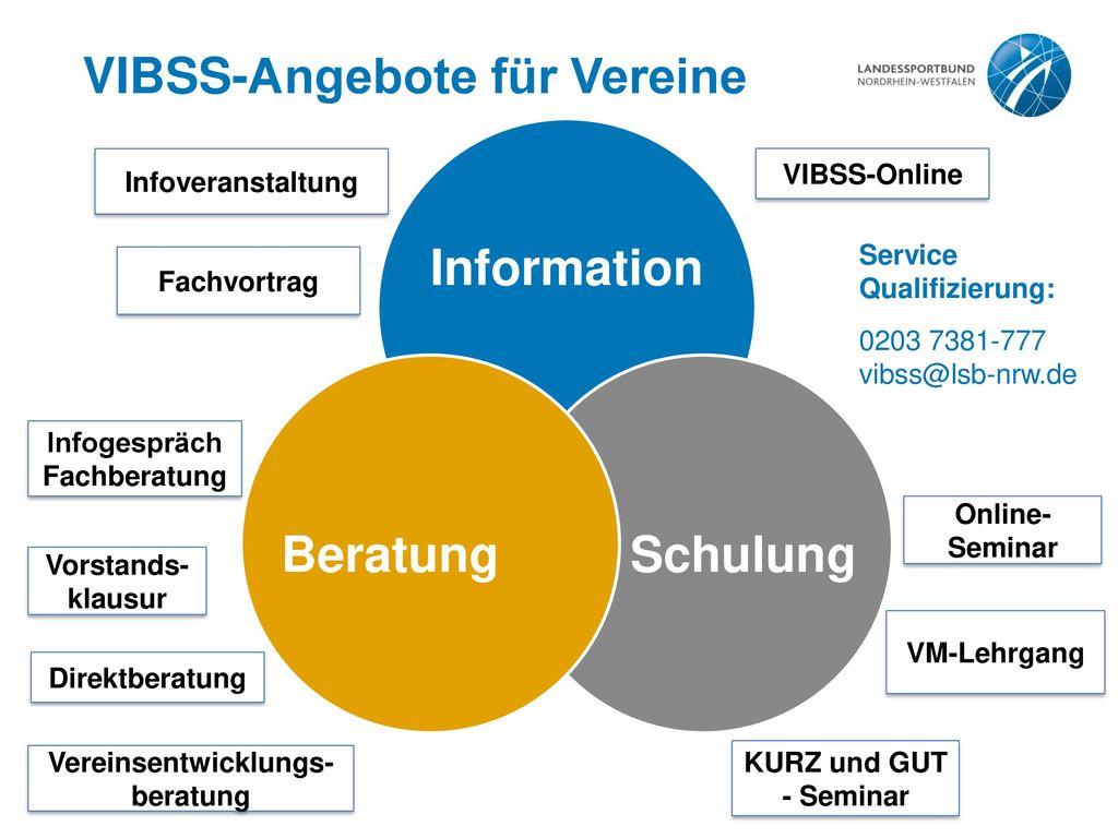 Infogespräch Fachberatung Vereinsentwicklungs-beratung