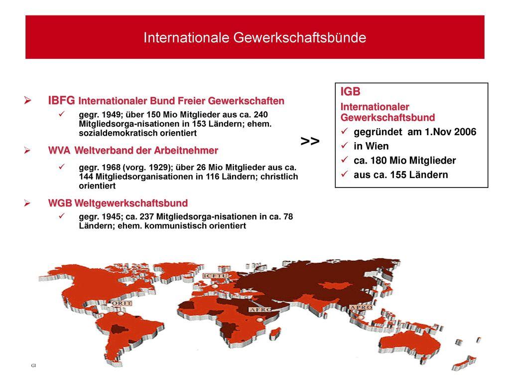Internationale Gewerkschaftsbünde
