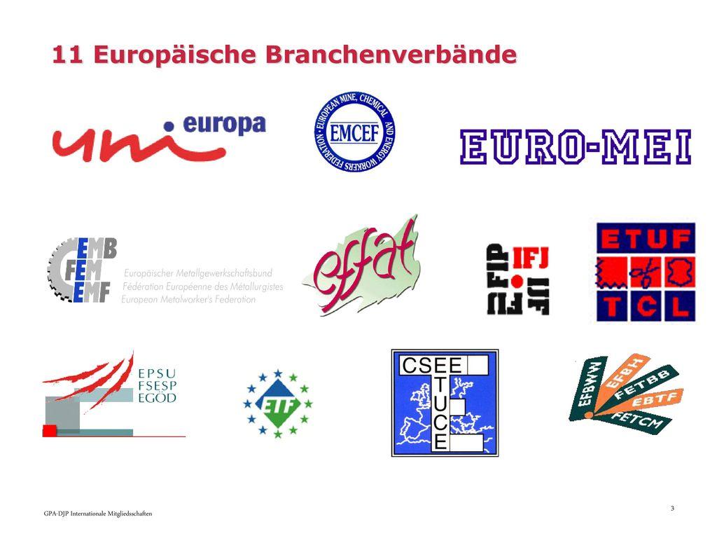 11 Europäische Branchenverbände