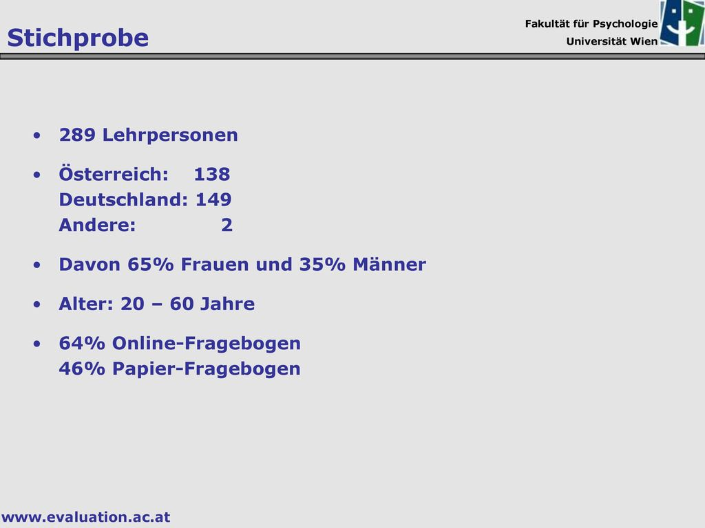 Stichprobe 289 Lehrpersonen Österreich: 138 Deutschland: 149 Andere: 2