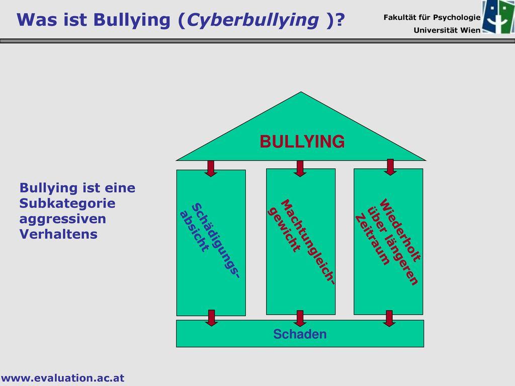 Was ist Bullying (Cyberbullying )