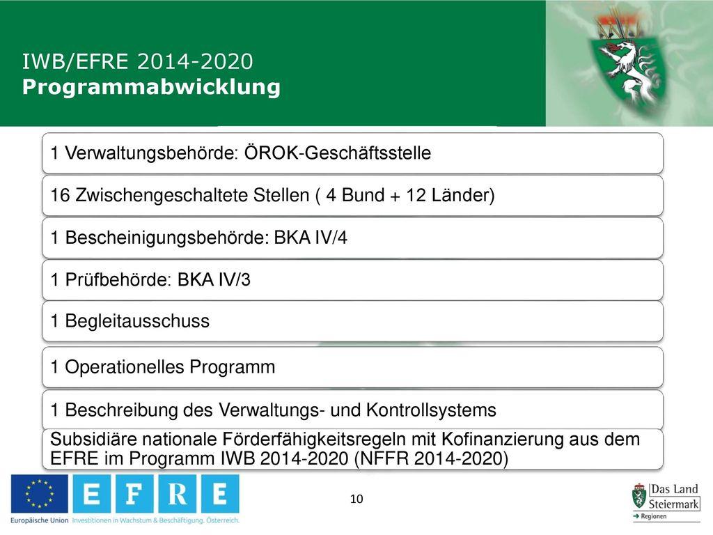 IWB/EFRE 2014-2020 Programmabwicklung