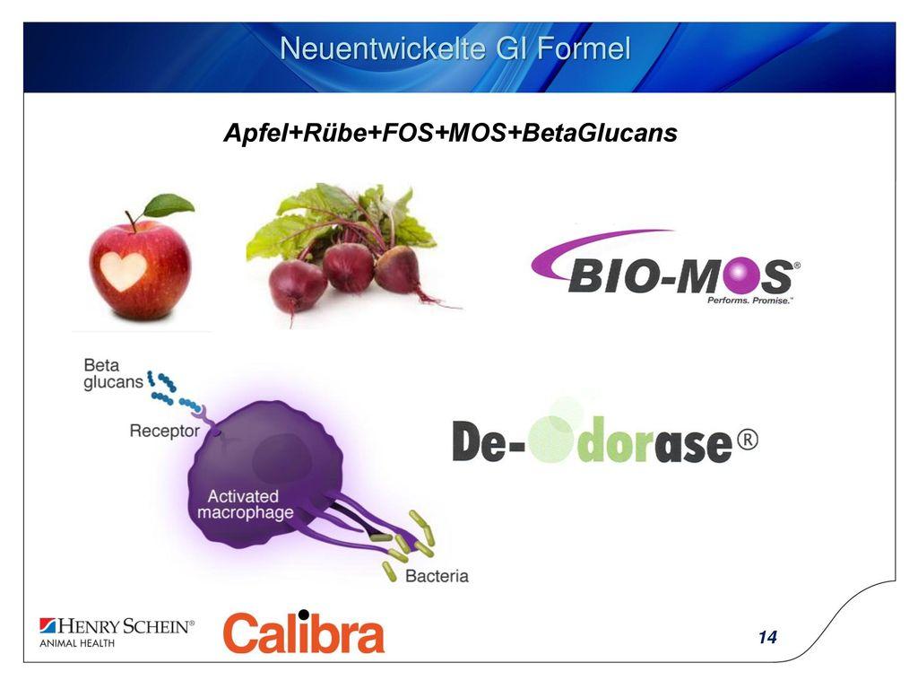 Apfel+Rübe+FOS+MOS+BetaGlucans