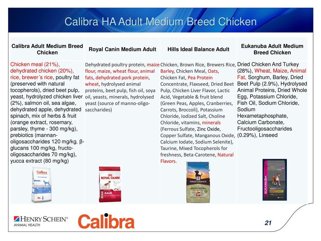 Calibra HA Adult Medium Breed Chicken