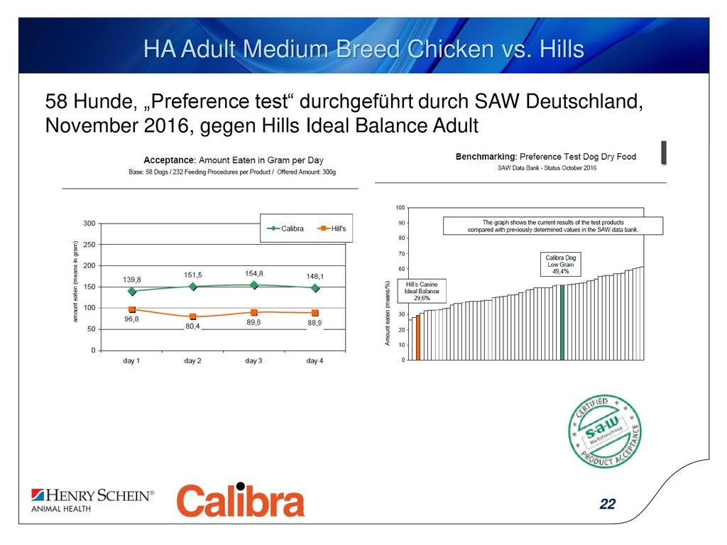HA Adult Medium Breed Chicken vs. Hills