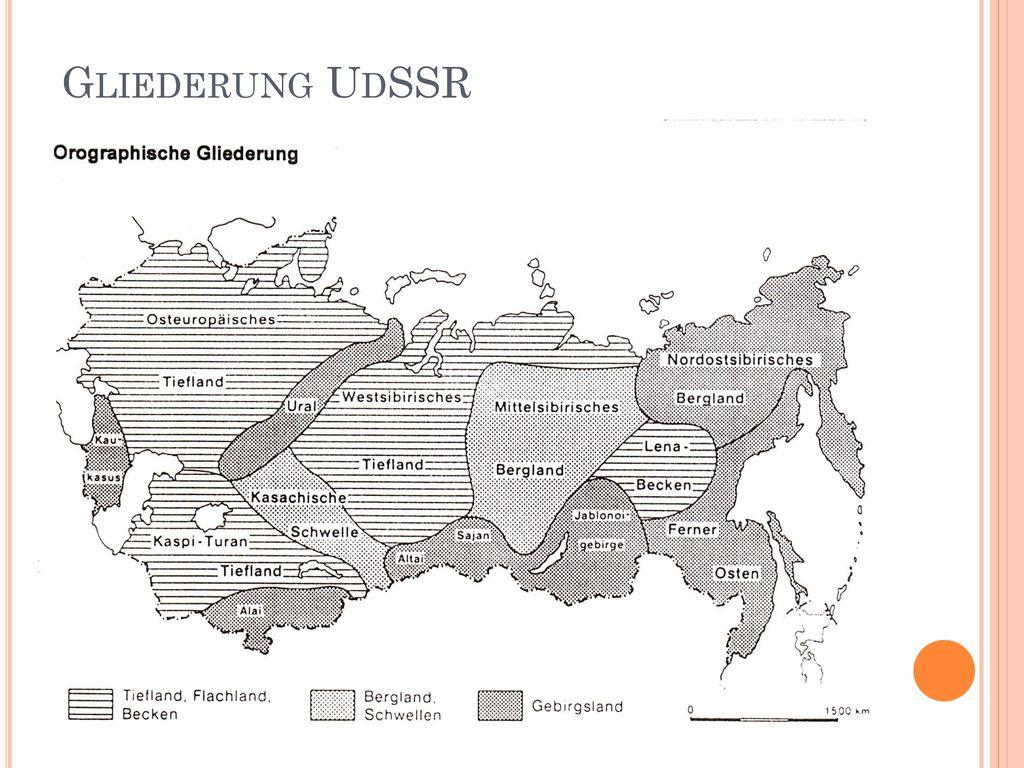 Gliederung UdSSR