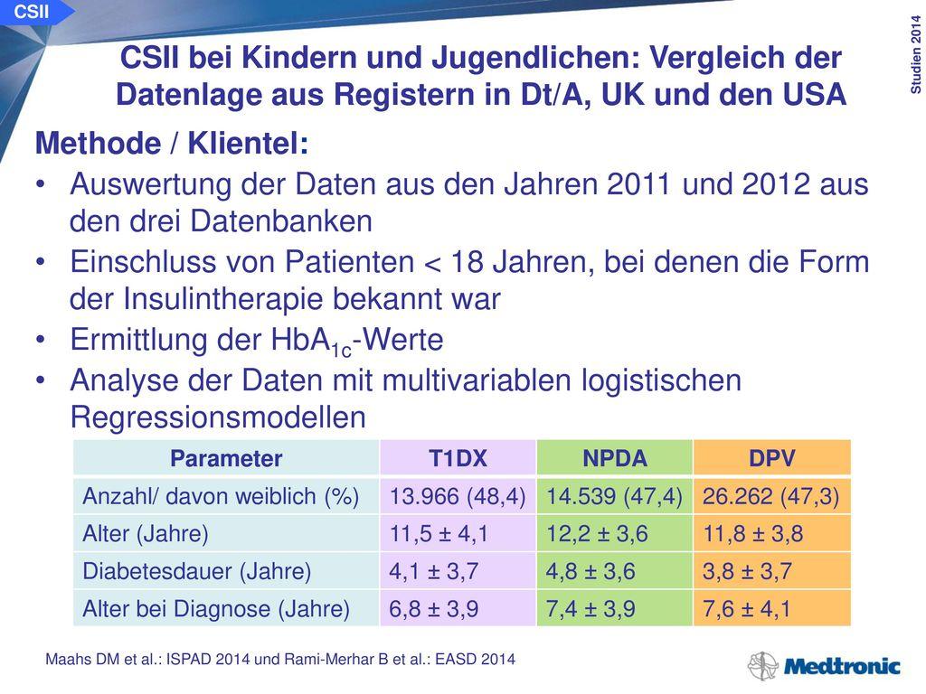 Anteil Patienten mit CSII nach Altersgruppen in den Ländern