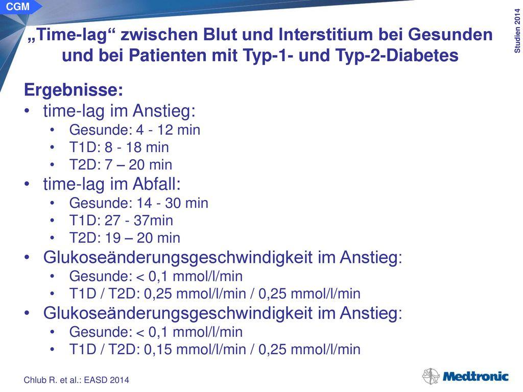"""CGM """"Time-lag zwischen Blut und Interstitium bei Gesunden und bei Patienten mit Typ-1- und Typ-2-Diabetes."""