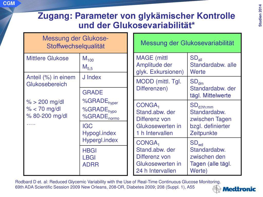 CGM Zugang: Parameter von glykämischer Kontrolle und der Glukosevariabilität* mittlere Glukosekonzentration (MW)