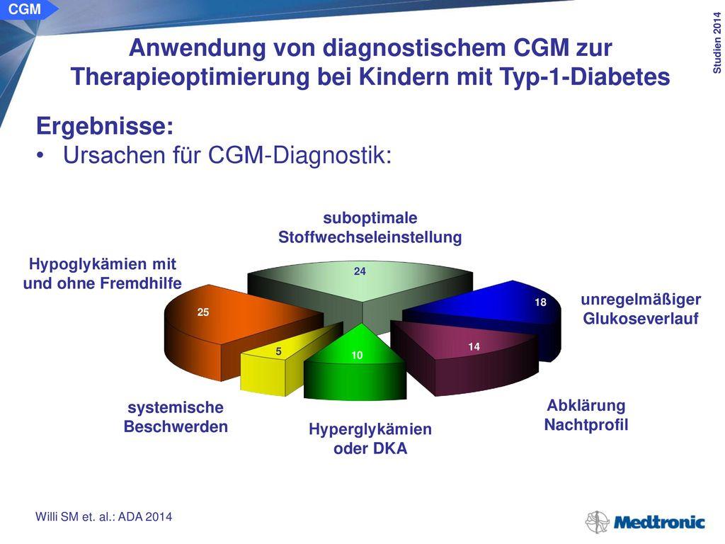 CGM Anwendung von diagnostischem CGM zur Therapieoptimierung bei Kindern mit Typ-1-Diabetes. Ergebnisse: