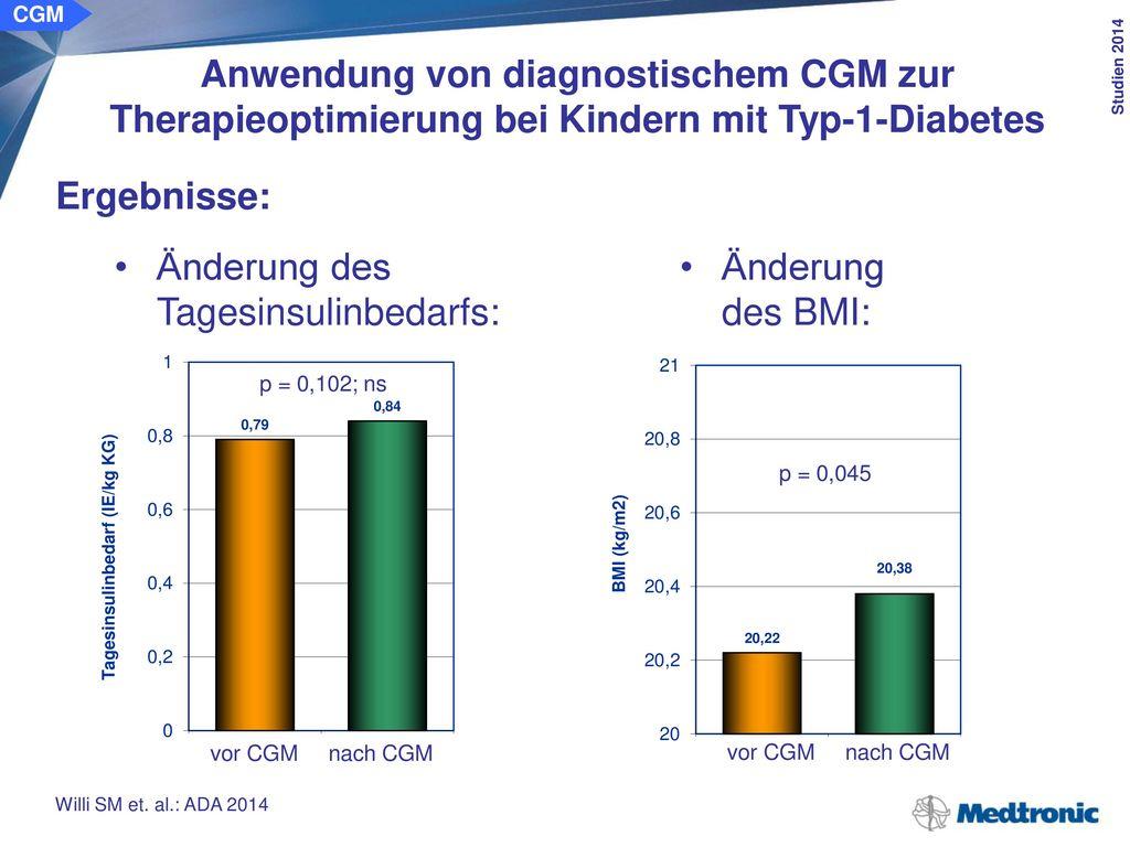 CGM Anwendung von diagnostischem CGM zur Therapieoptimierung bei Kindern mit Typ-1-Diabetes. Schlussfolgerung: