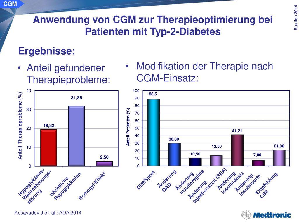 CGM Anwendung von CGM zur Therapieoptimierung bei Patienten mit Typ-2-Diabetes.