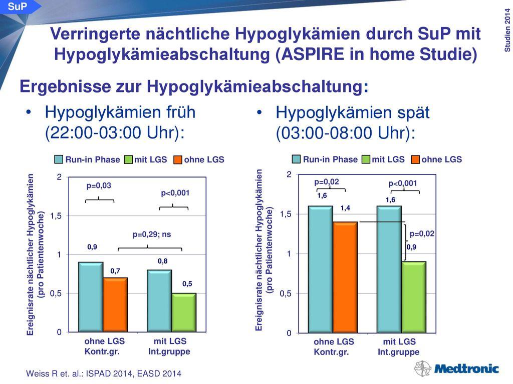 SuP Verringerte nächtliche Hypoglykämien durch SuP mit Hypoglykämieabschaltung (ASPIRE in home Studie)