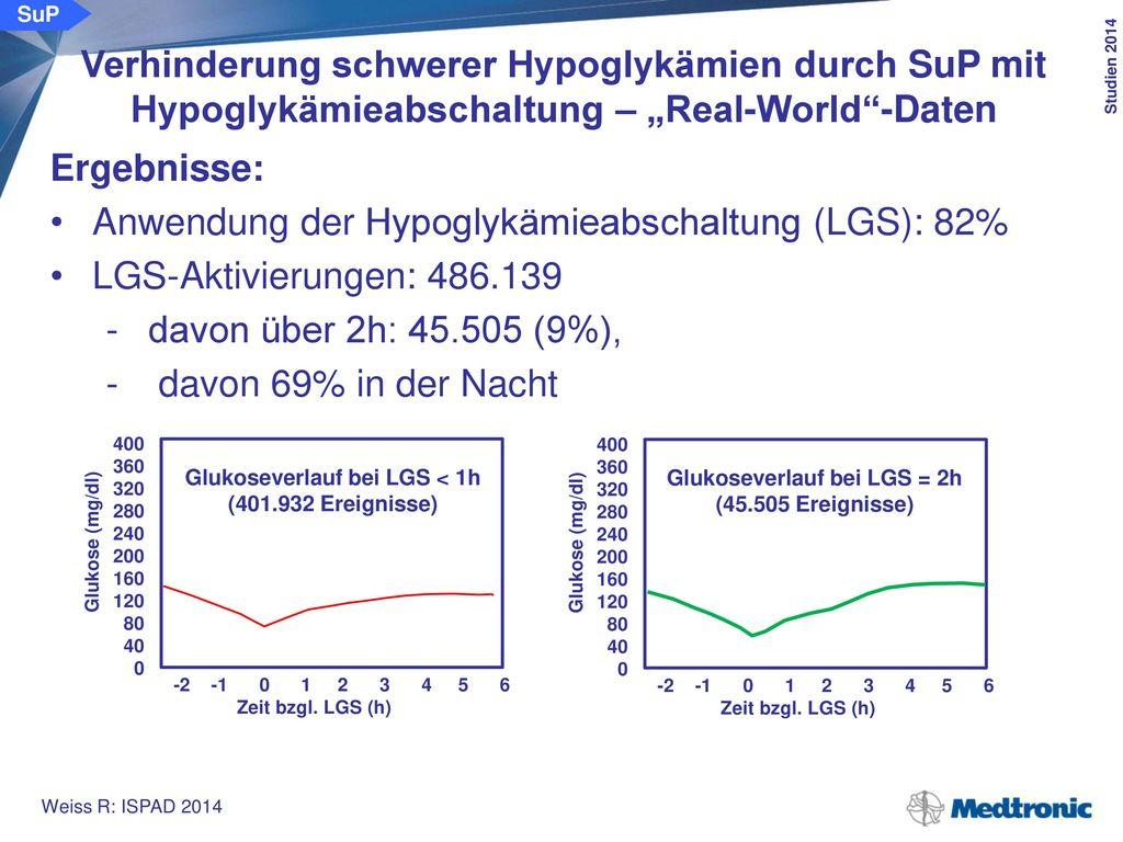 """SuP Verhinderung schwerer Hypoglykämien durch SuP mit Hypoglykämieabschaltung – """"Real-World -Daten."""