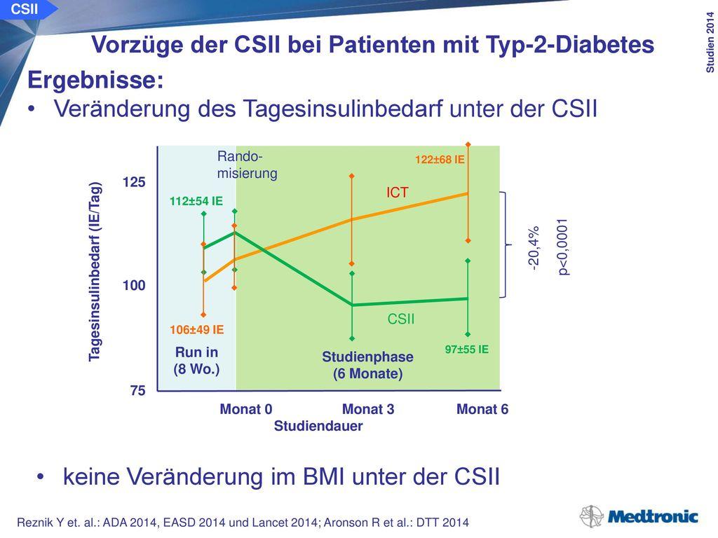Vorzüge der CSII bei Patienten mit Typ-2-Diabetes