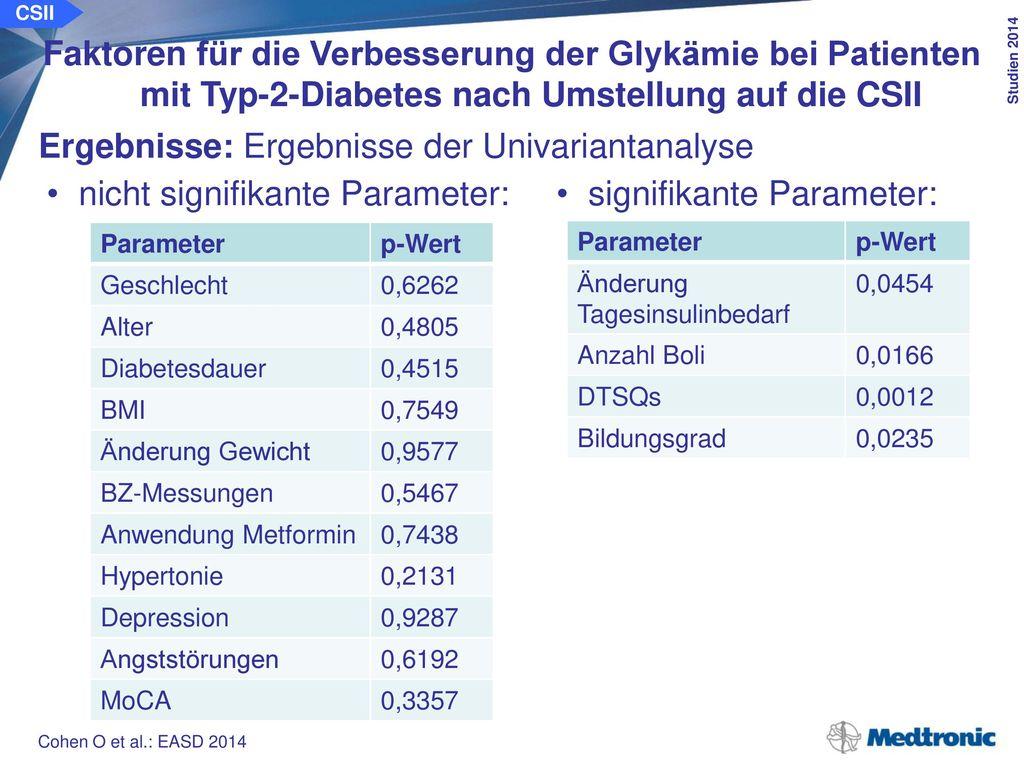 Änderung des HbA1c-Wertes vom Ausgangswert nach 6 Monaten