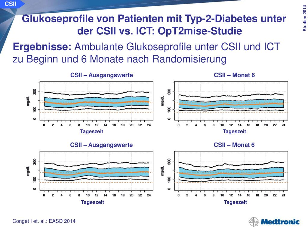 CSII Glukoseprofile von Patienten mit Typ-2-Diabetes unter der CSII vs. ICT: OpT2mise-Studie.