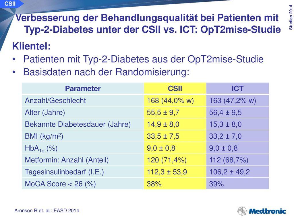 Entwicklung Tagesinsulinbedarf: Zeitdauer von Krankenhausaufenthalten: