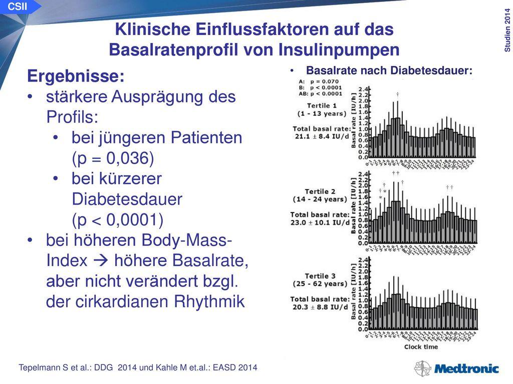 Klinische Einflussfaktoren auf das Basalratenprofil von Insulinpumpen
