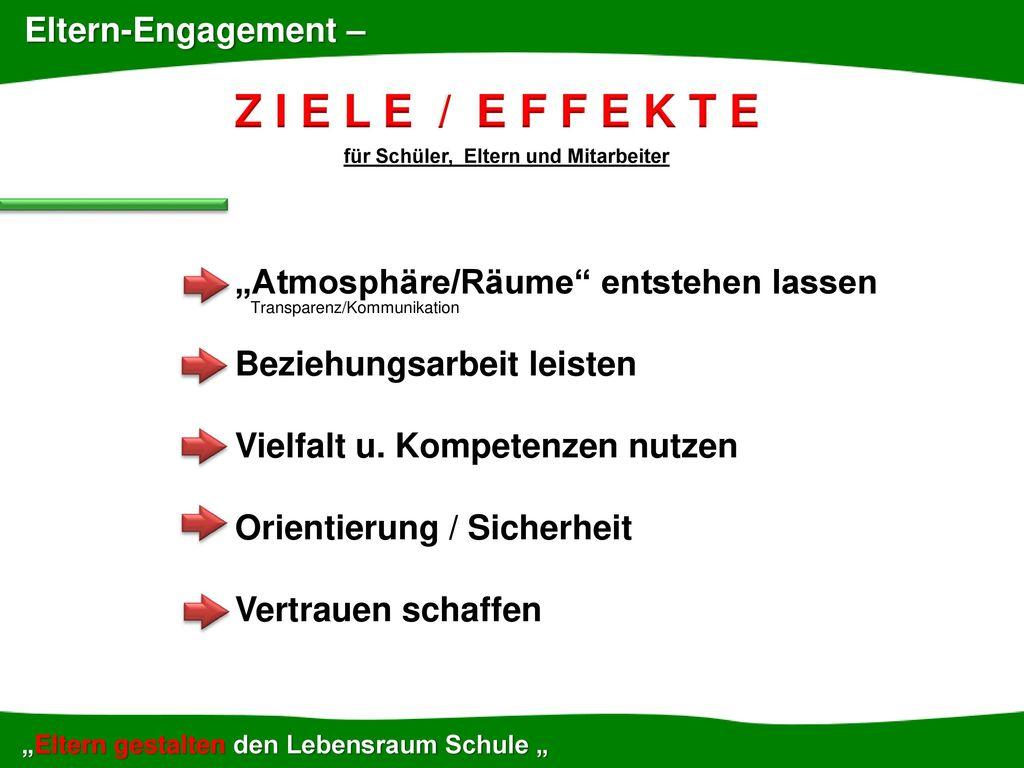 Z I E L E / E F F E K T E Eltern-Engagement –