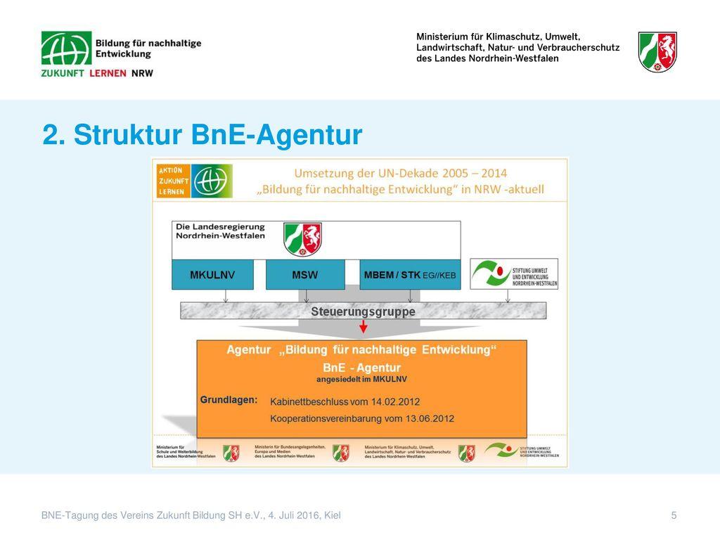 2. Struktur BnE-Agentur BNE-Tagung des Vereins Zukunft Bildung SH e.V., 4. Juli 2016, Kiel