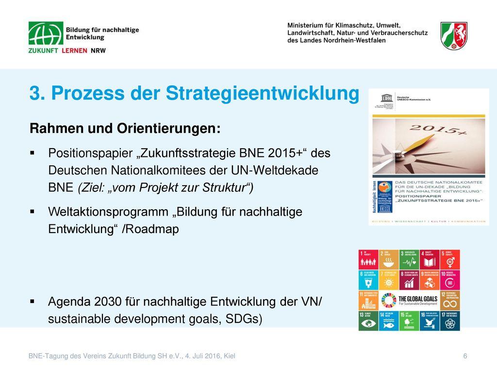 3. Prozess der Strategieentwicklung