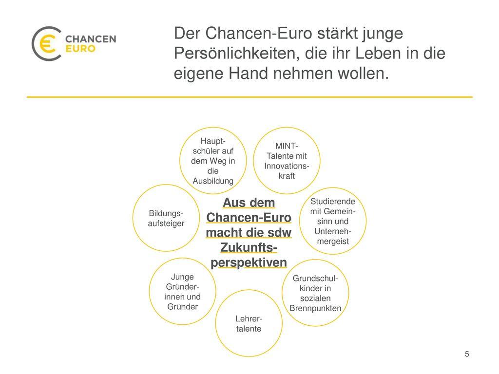 Aus dem Chancen-Euro macht die sdw Zukunfts-perspektiven