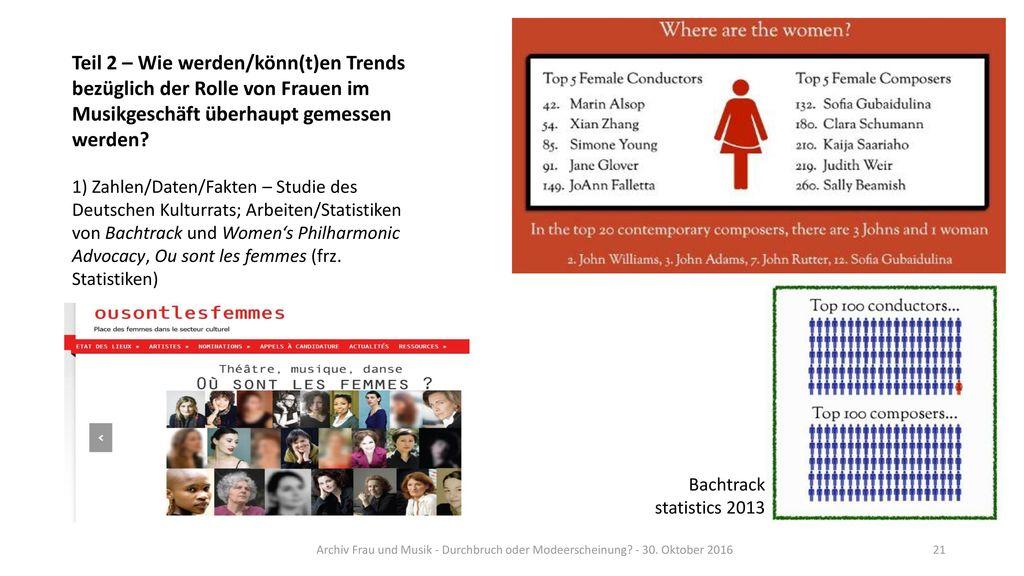 Teil 2 – Wie werden/könn(t)en Trends bezüglich der Rolle von Frauen im Musikgeschäft überhaupt gemessen werden