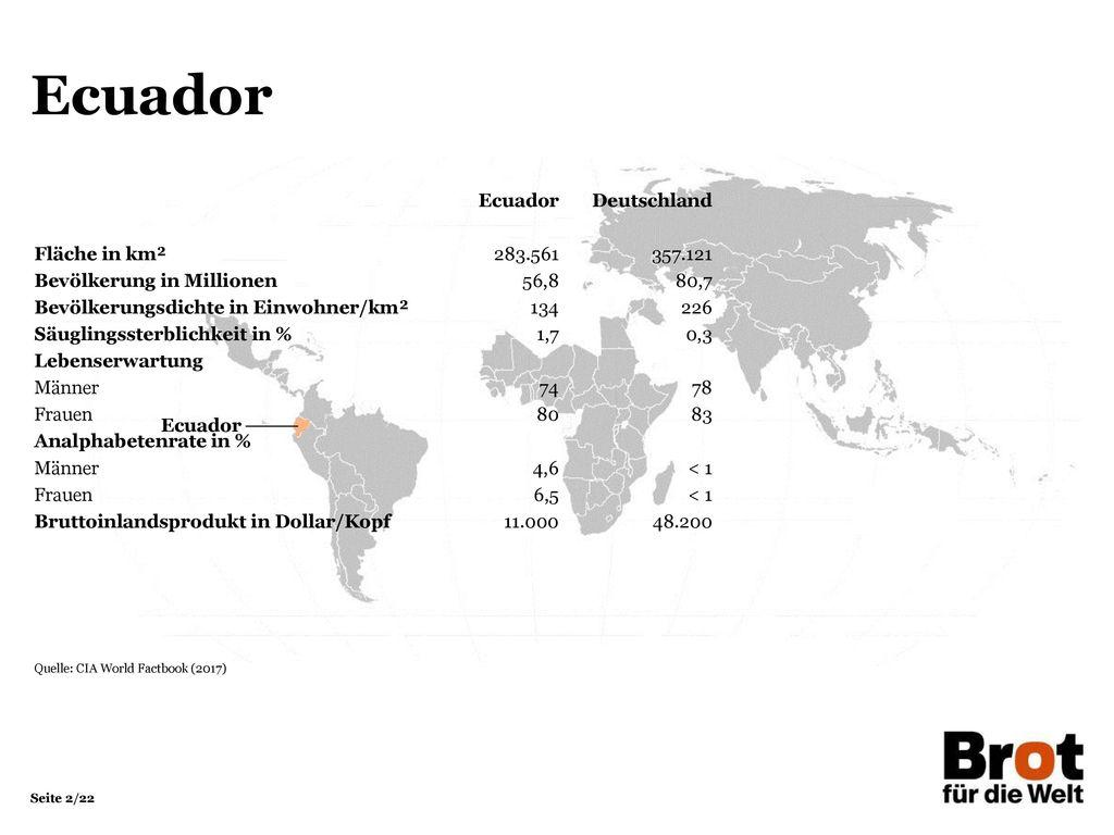 Ecuador Ecuador Deutschland Fläche in km² 283.561 357.121