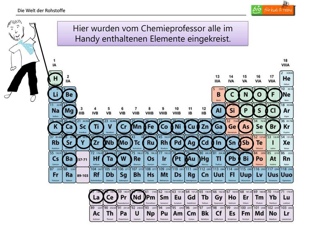 Hier wurden vom Chemieprofessor alle im Handy enthaltenen Elemente eingekreist.