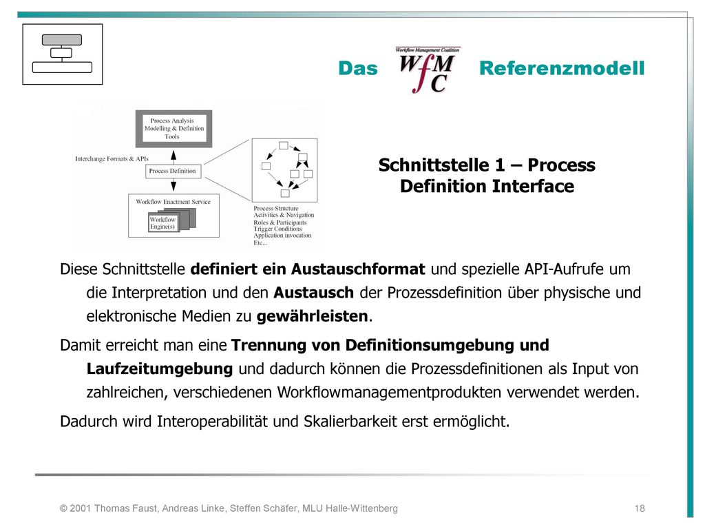 Schnittstelle 1 – Process Definition Interface