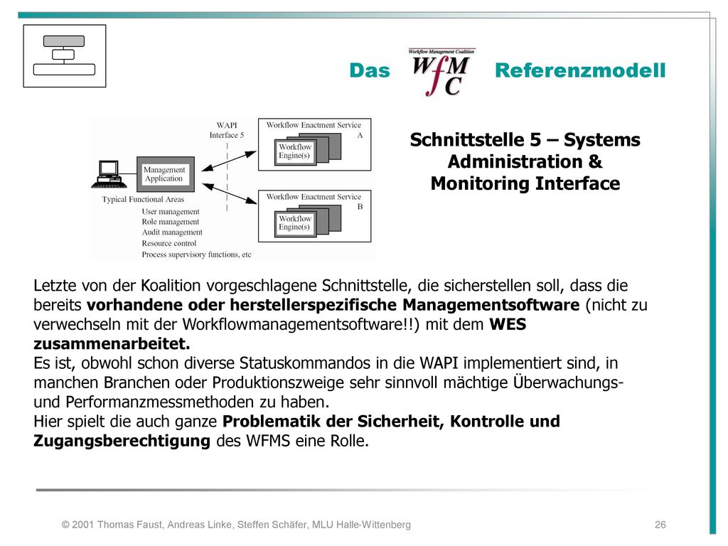 Schnittstelle 5 – Systems Administration & Monitoring Interface