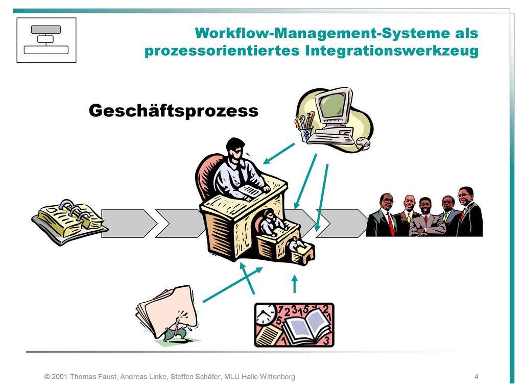 20.11.2017 Workflow-Management-Systeme als prozessorientiertes Integrationswerkzeug. Geschäftsprozess.