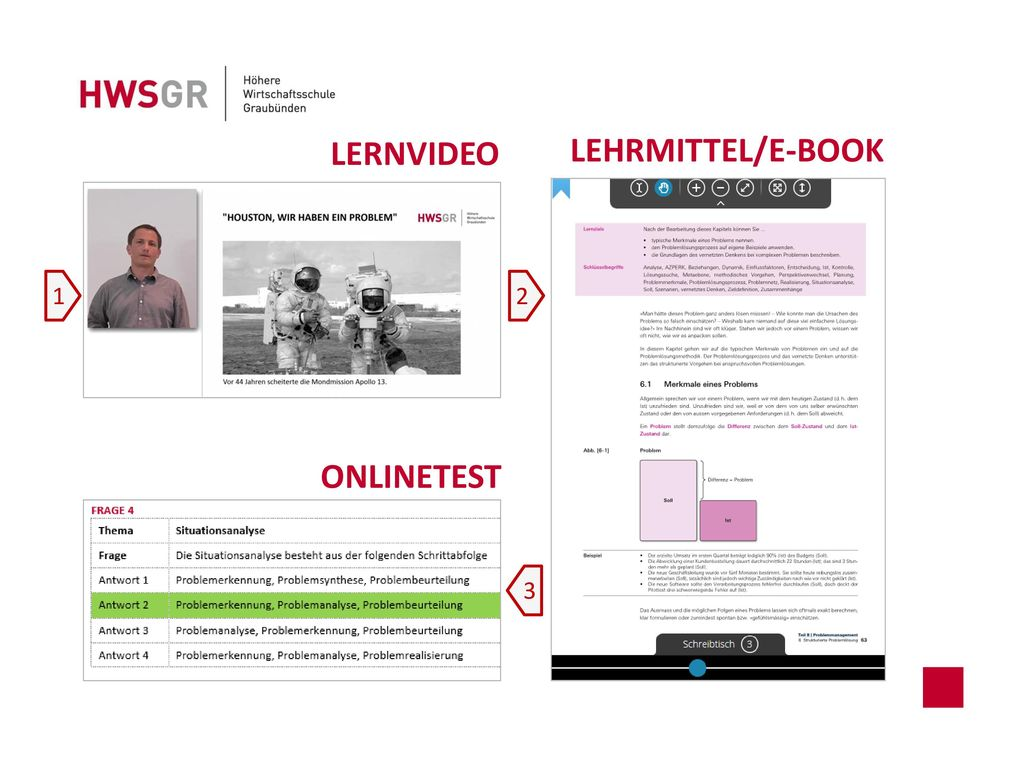 lernvideo Lehrmittel/E-book 1 2 onlinetest 3