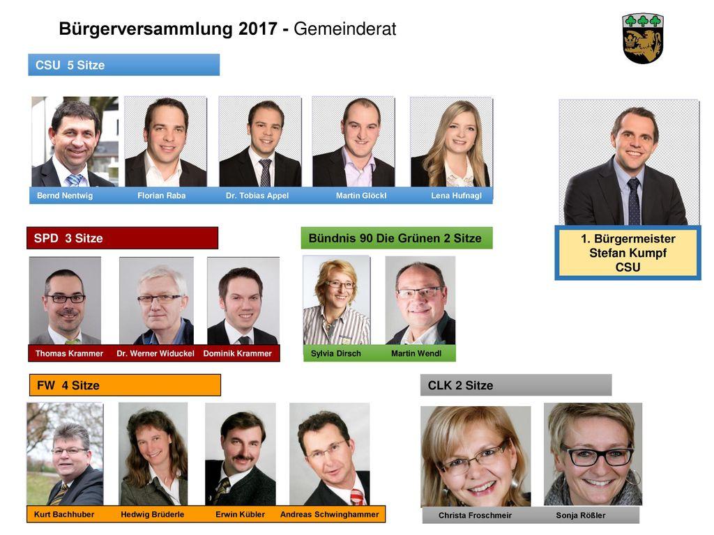 Bürgerversammlung 2017 - Gemeinderat