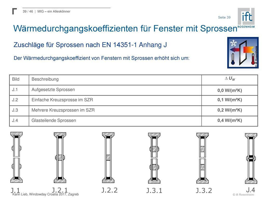 """Anwendung – Isolierglas mit """"warmer Kante"""