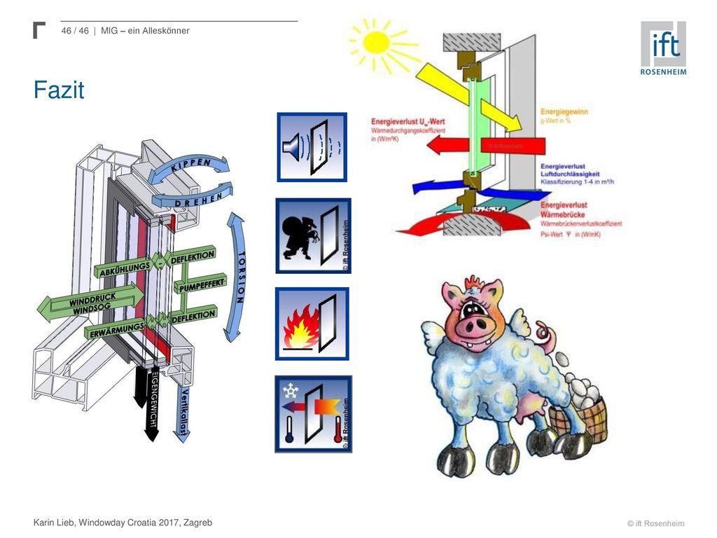 Mindestanforderungen an den sommerlichen Wärmeschutz